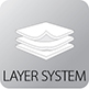 Norfin Layer System